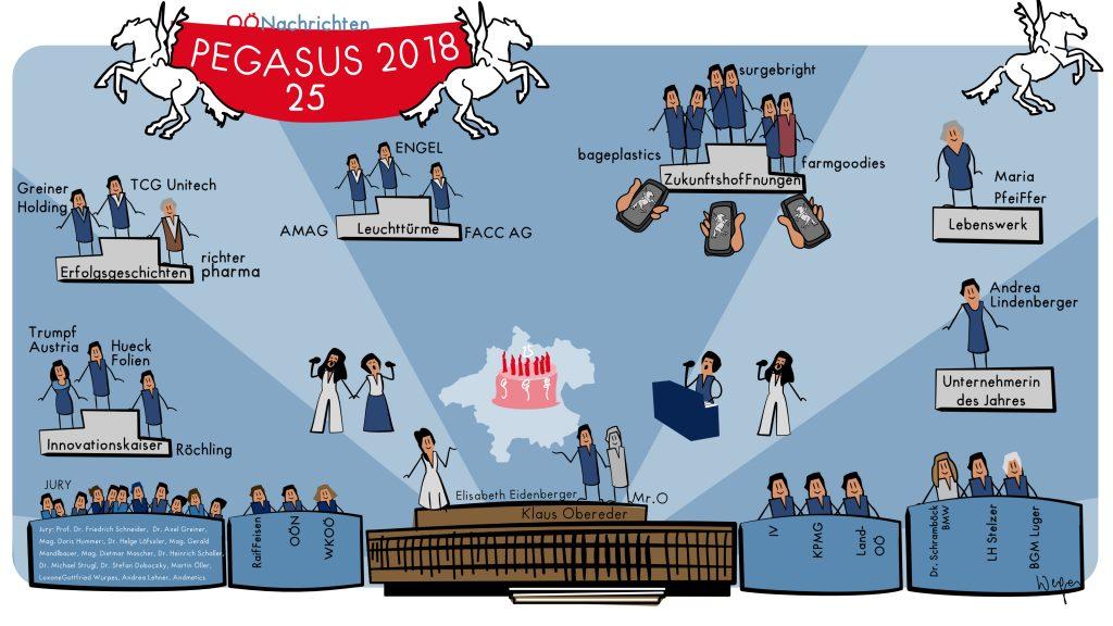 2018-06-14 GR Pegasusgala 3200-1800 HD final